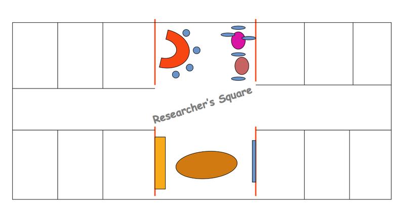Researcher's square
