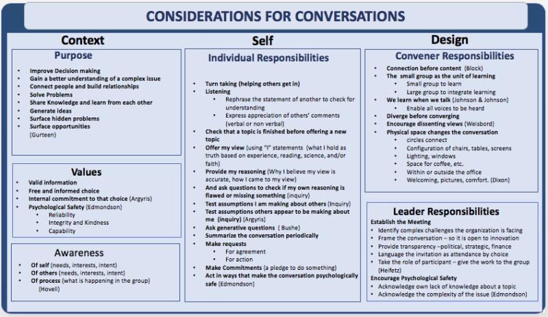Conversation considerations