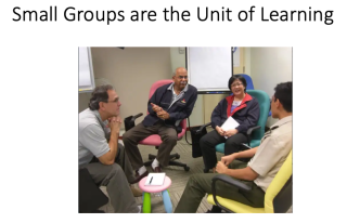 Small groups are the unit of learning