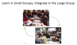 Learn in small groups integrate in